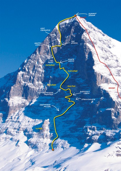 Normal Eiger route
